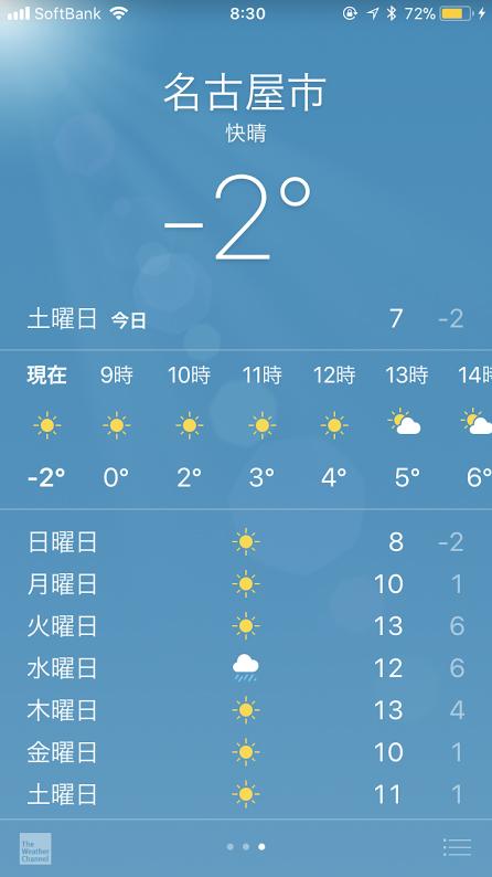 天気 予報 あたる